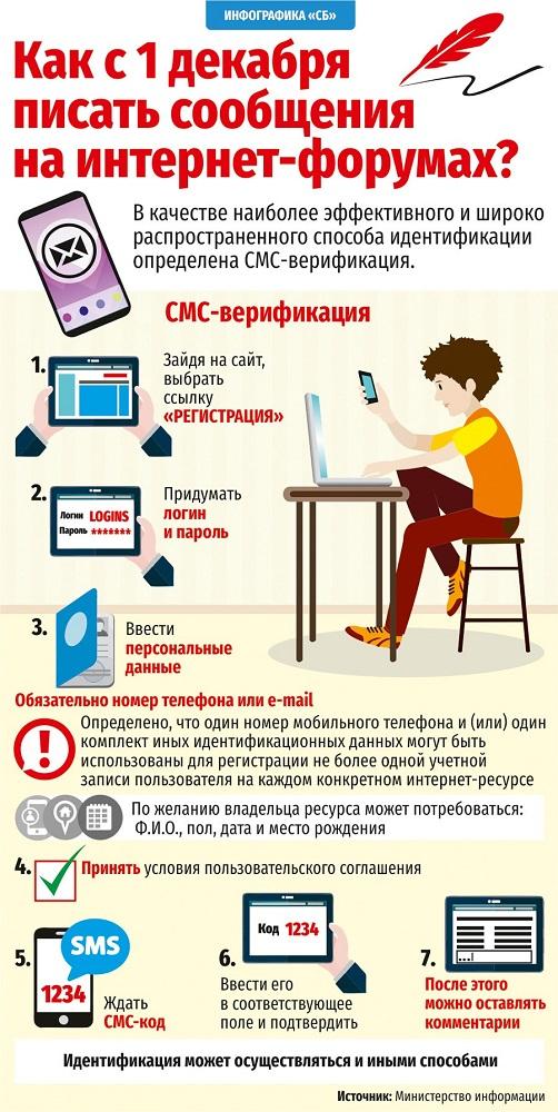 Идентификация интернет-пользователей