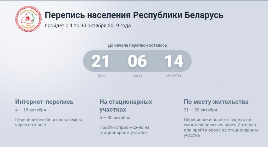 С 4 по 30 октября в Беларуси пройдет перепись населения
