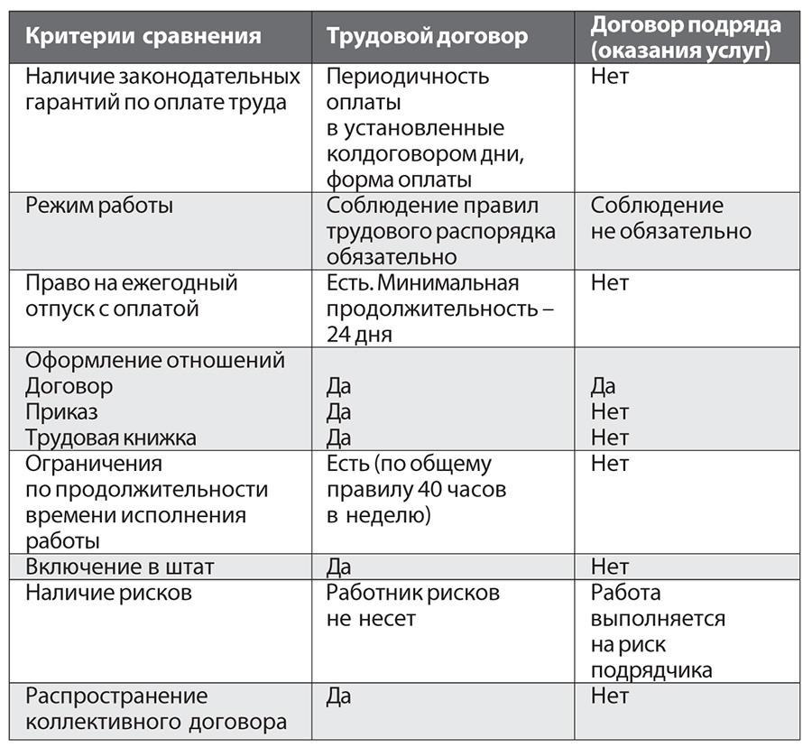 Въезд в Россию с Украины: порядок и правила пересечения