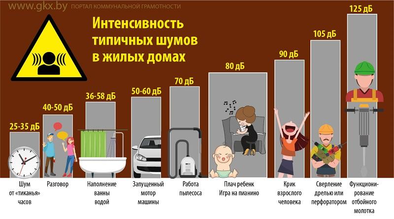 Порча автомобиля статья 168 ук рф