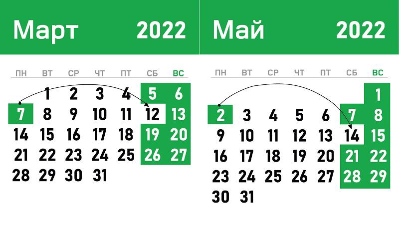 График переноса рабочих дней в 2022 году